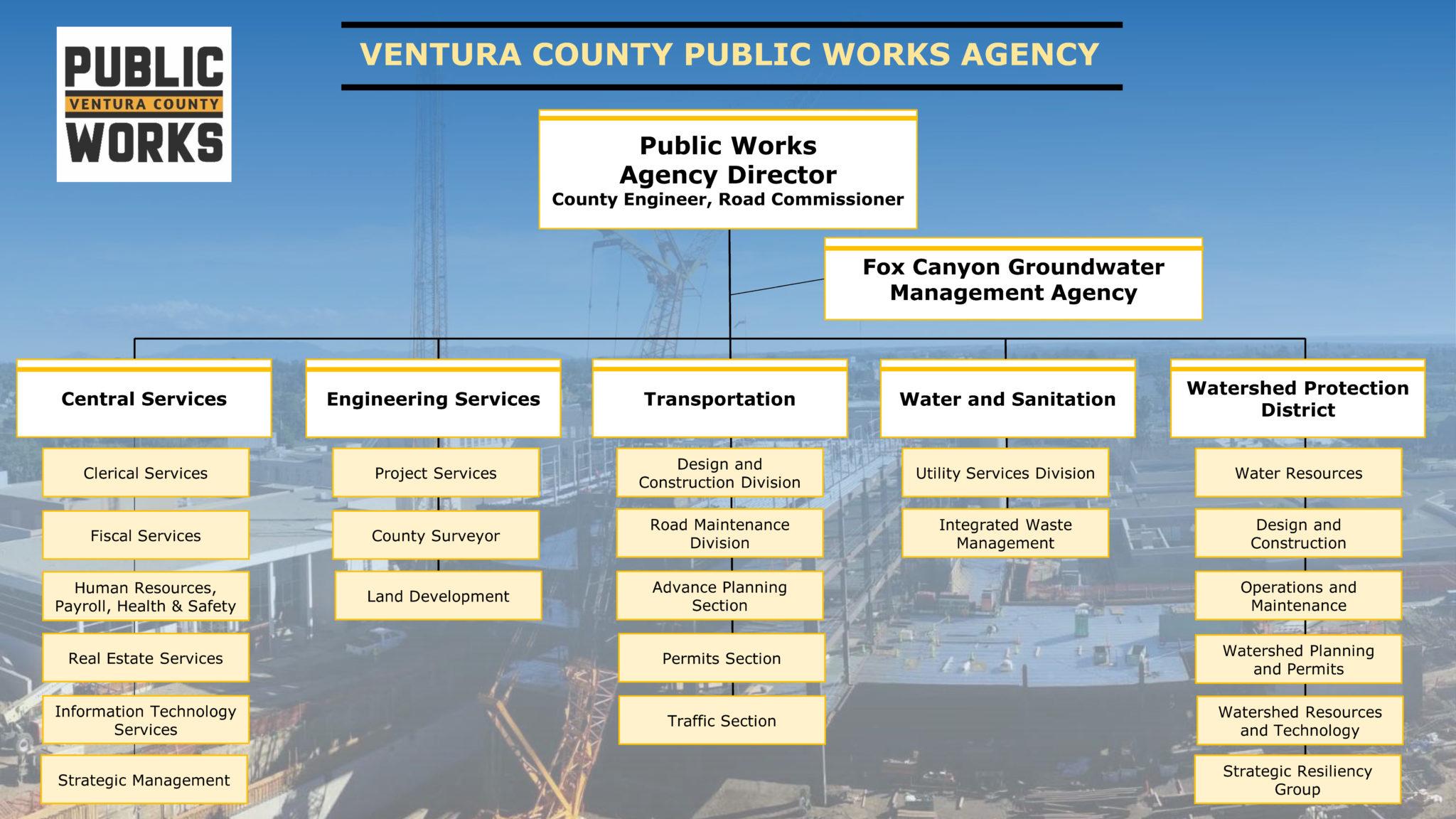 Ventura County Public Works Agency